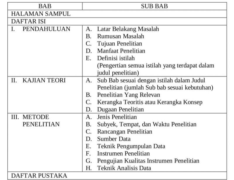 Sistematika proposal karya tulis ilmiah penelitian kualitatif